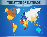 EUs changing trade landscape trade within member